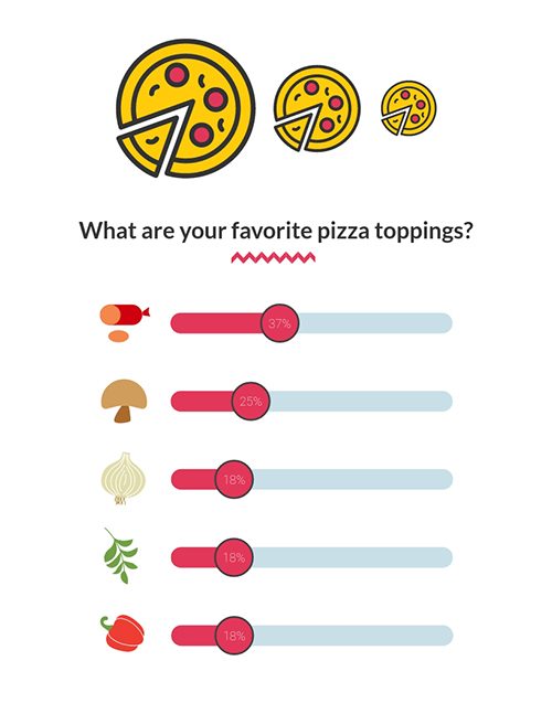 Favorite Pizza Toppings - Survey Template