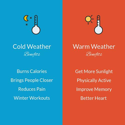 Weather Comparison Template