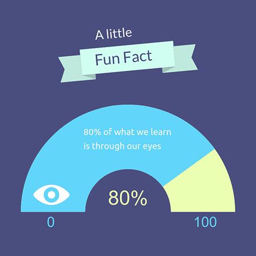 Fun Fact Template