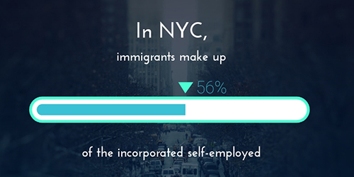 NYC Business Template