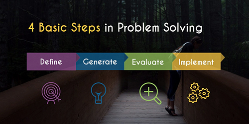 Problem Solving Template