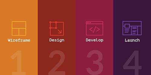 Website Design Process Template