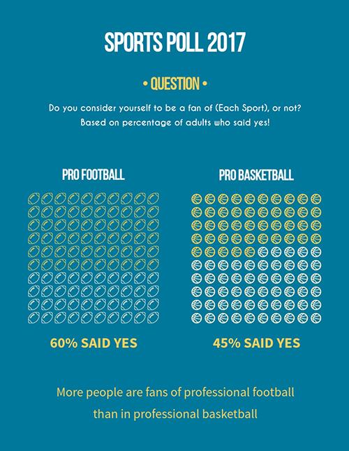 Sports Poll 2017 - Survey Template