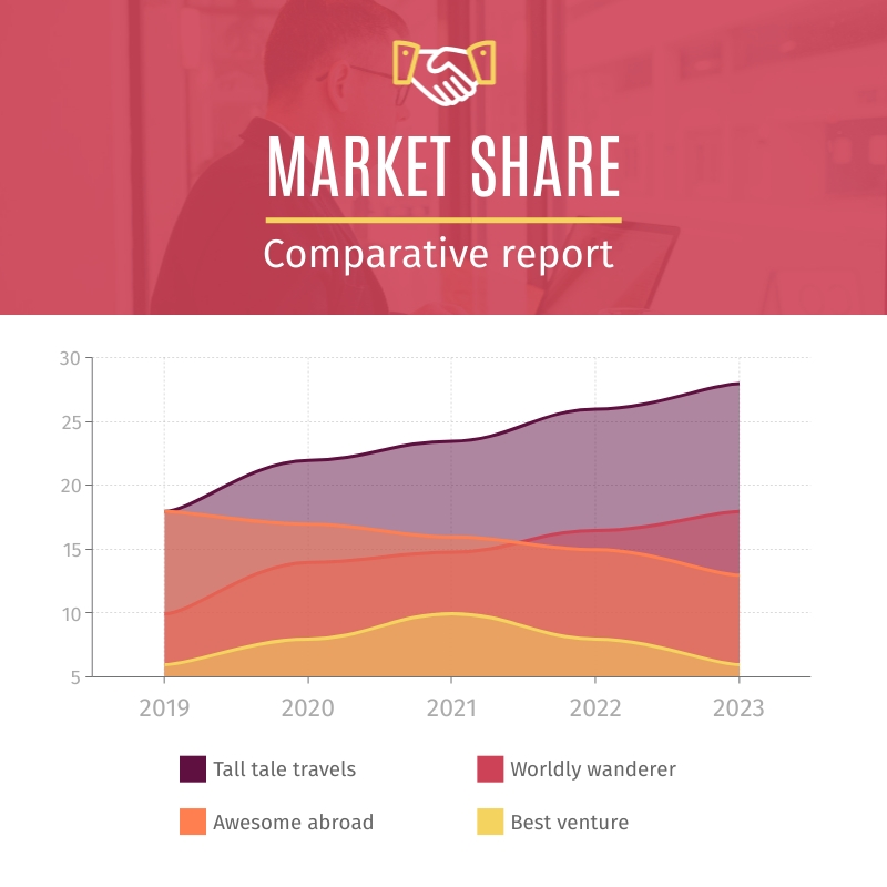 A Comparative Report - Area Chart Template
