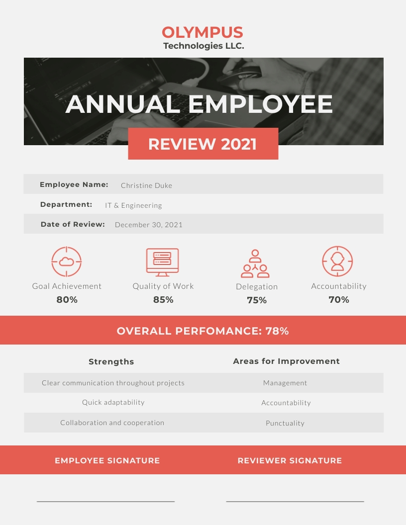 Annual Employee - Performance Review Template