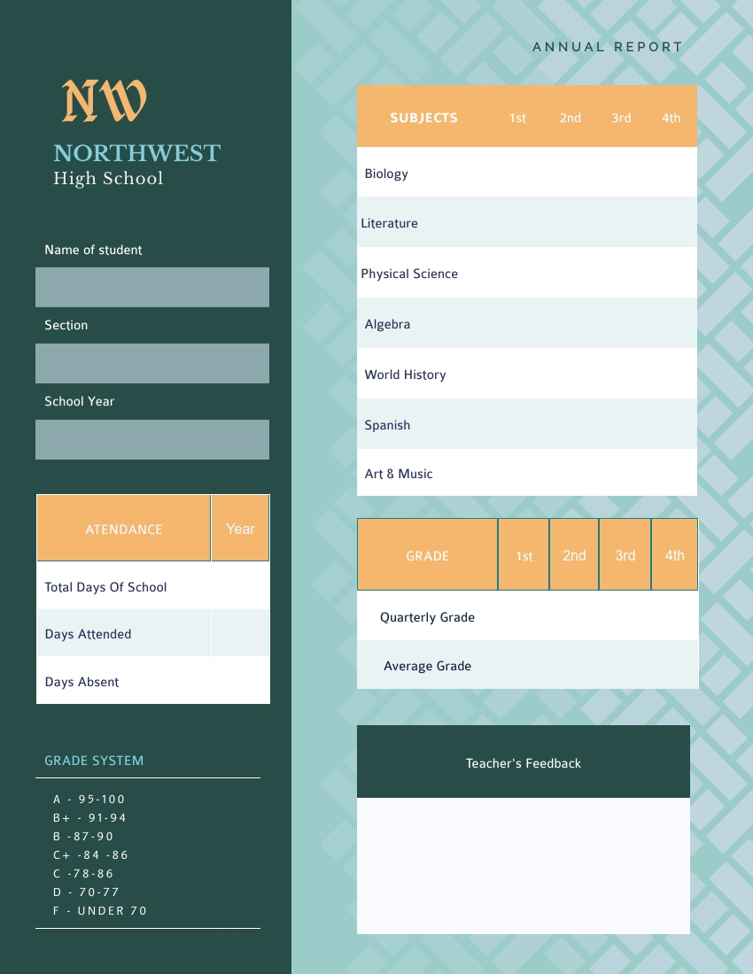 Annual Report Card Template
