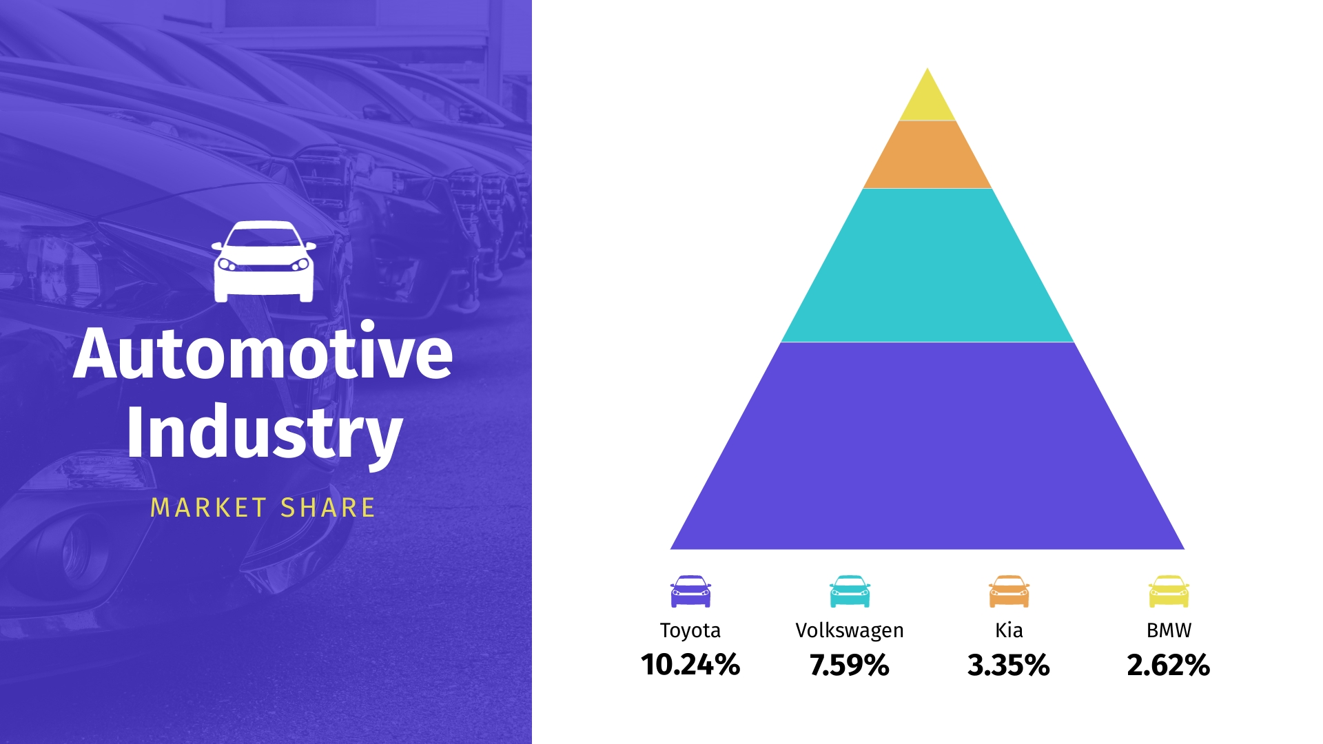 Automotive Industry Market Share Pyramid Chart Template