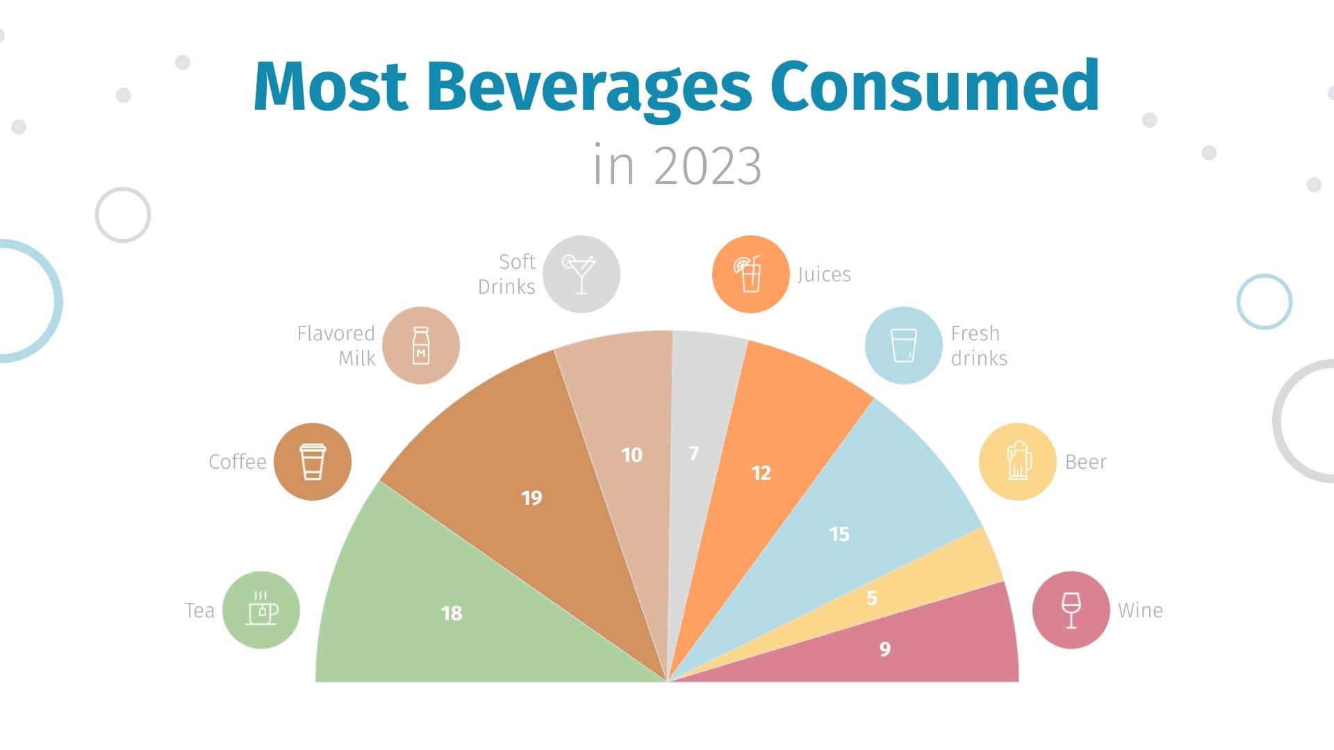 Beverage Consumption Pie Chart Template