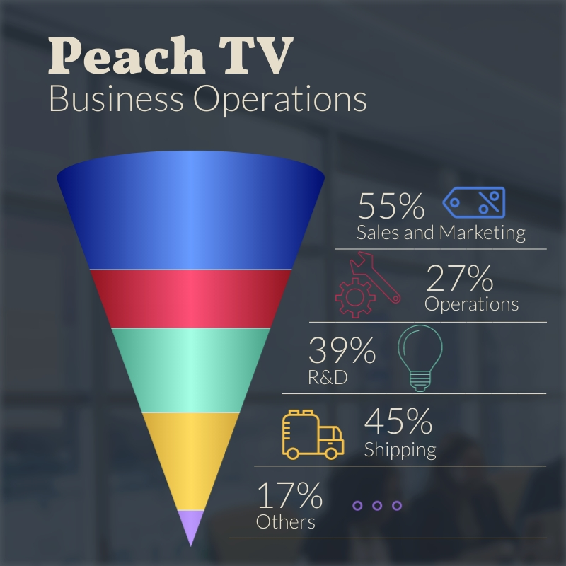 Business Departments - Cone Chart Square Template