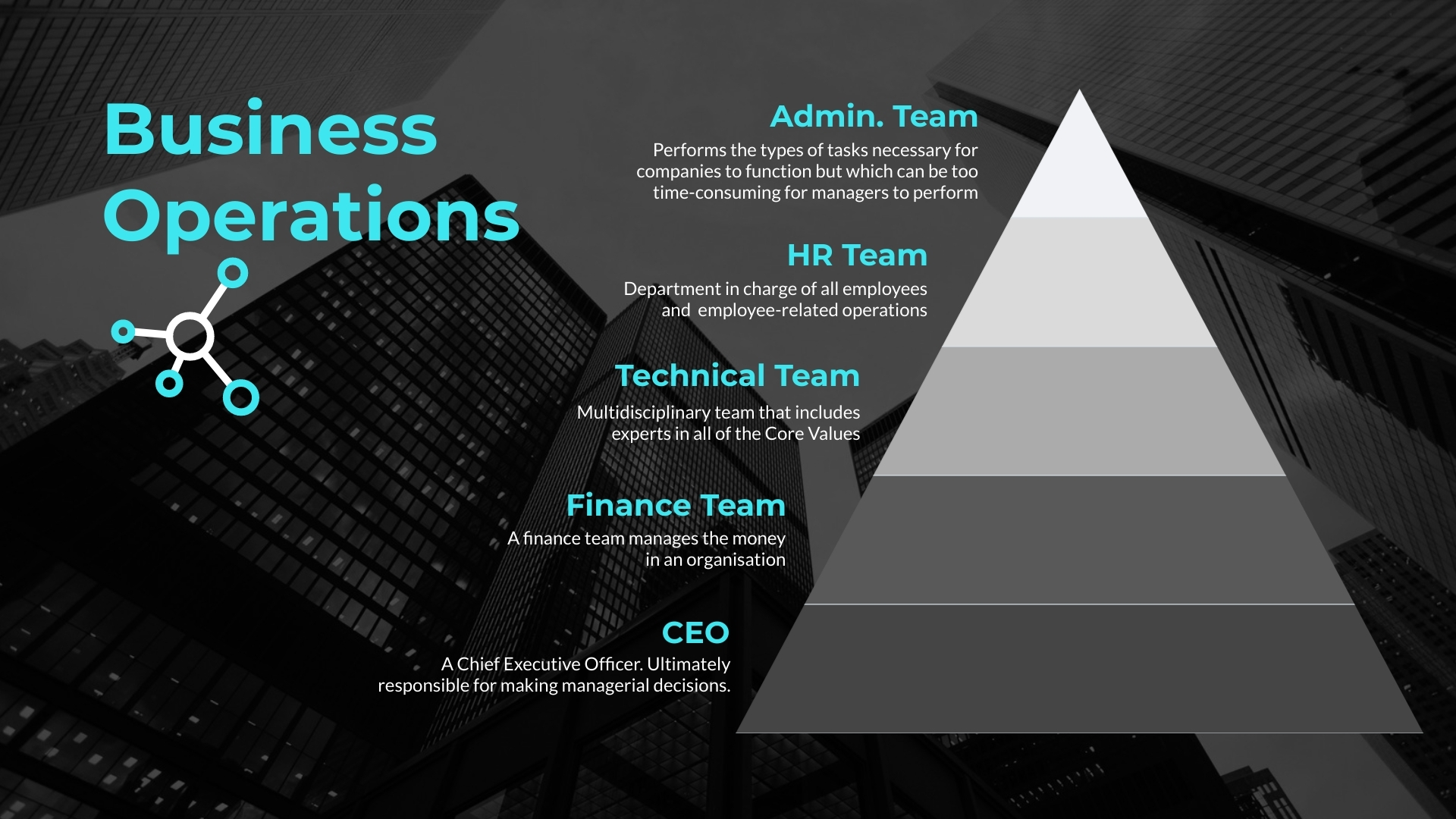 Business Operations - Pyramid Chart Template
