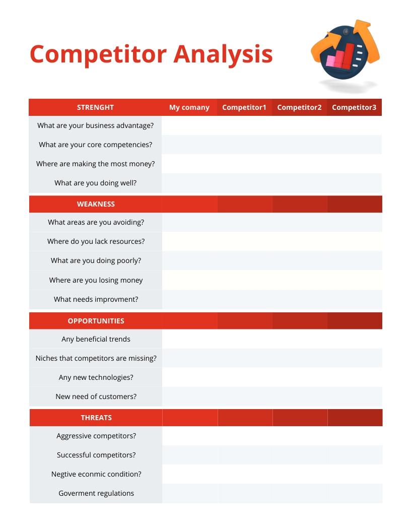 Competitor Analysis Worksheet Template