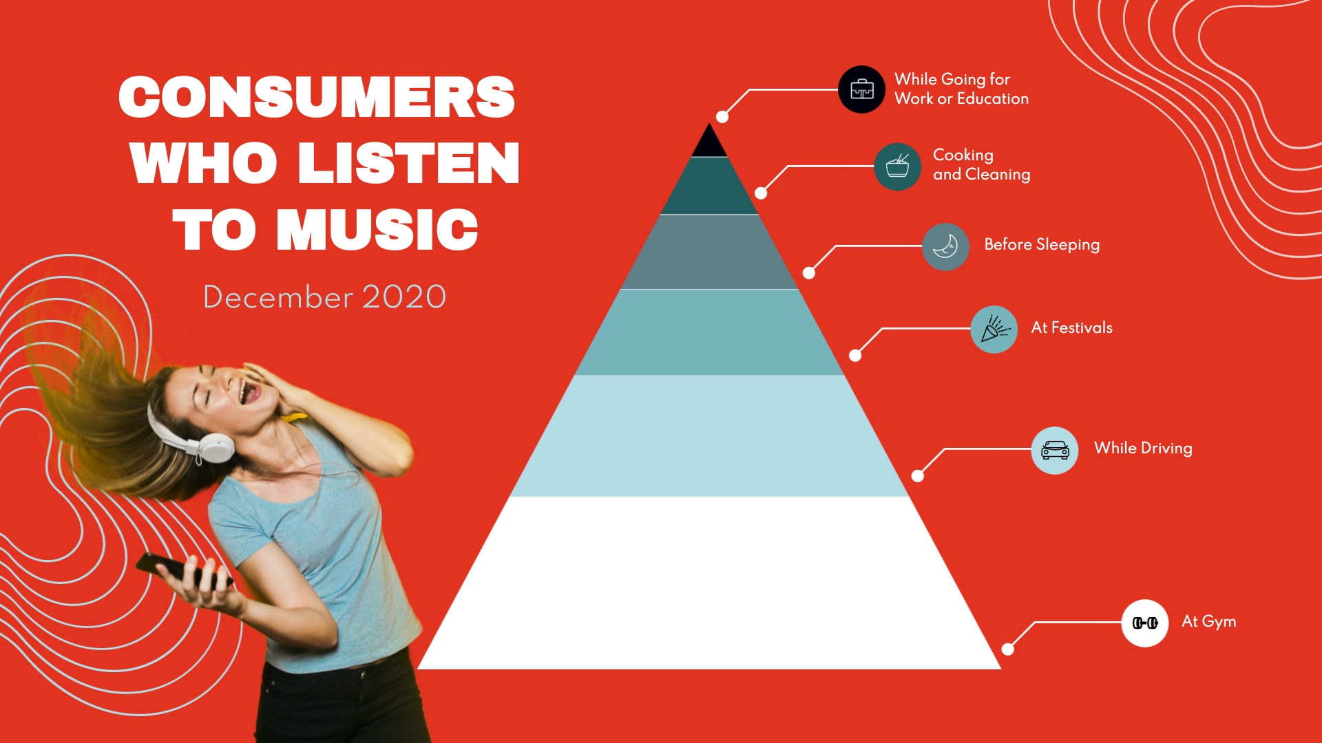 Consumers Who Listen to Music Pyramid Chart Template