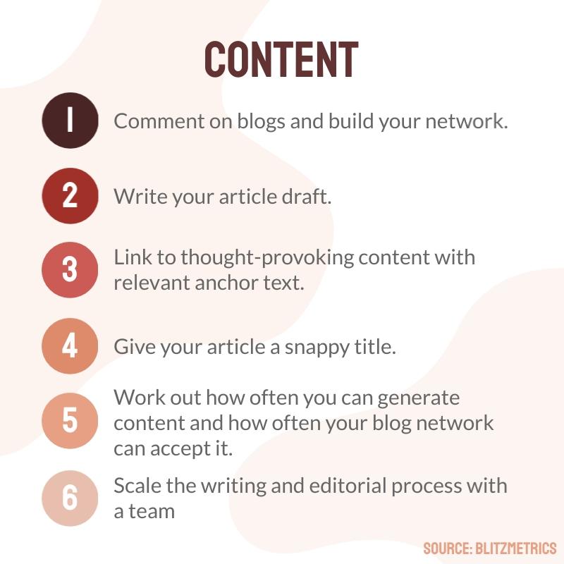 Content Blog Graphic Medium Template