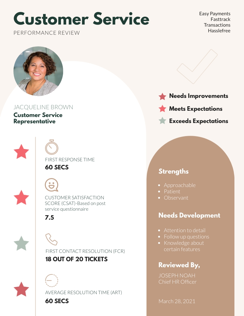 Customer Service - Performance Review Template