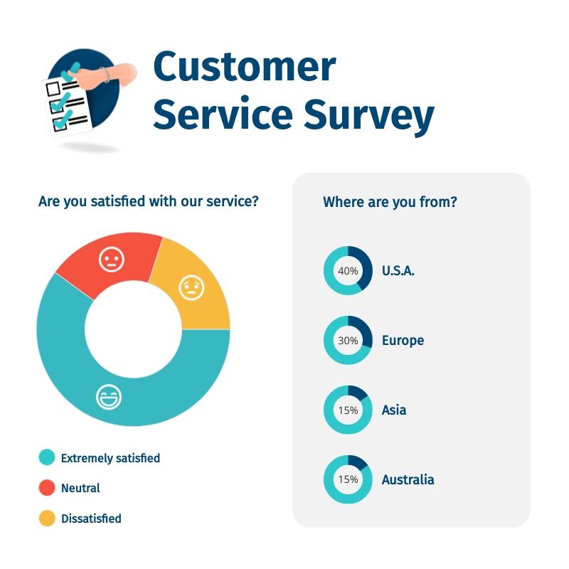 Customer Survey Pictograph Square Template