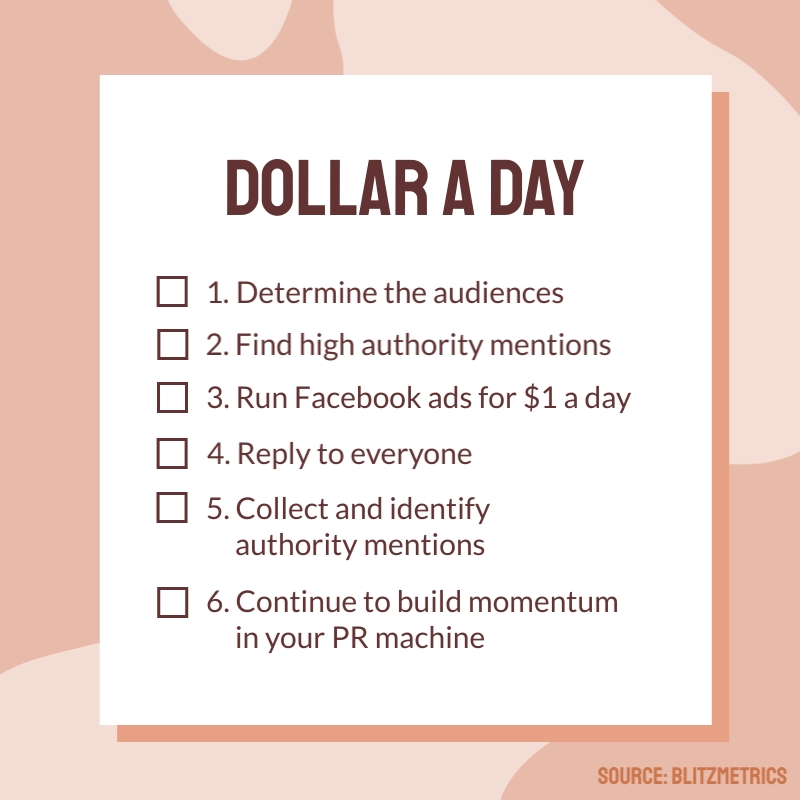 Dollar a Day Blog Graphic Medium Template
