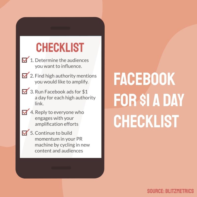 Facebook for Dollar a Day Checklist Blog Graphic Medium Template