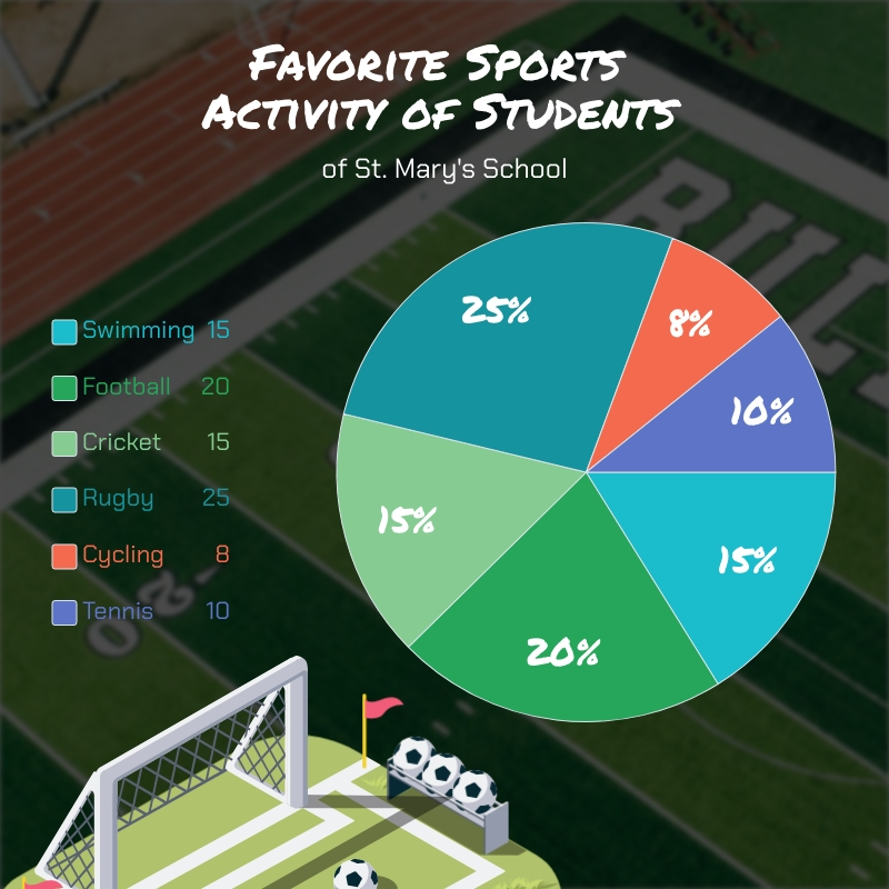 Famous Sports Activities Pie Chart Square Template