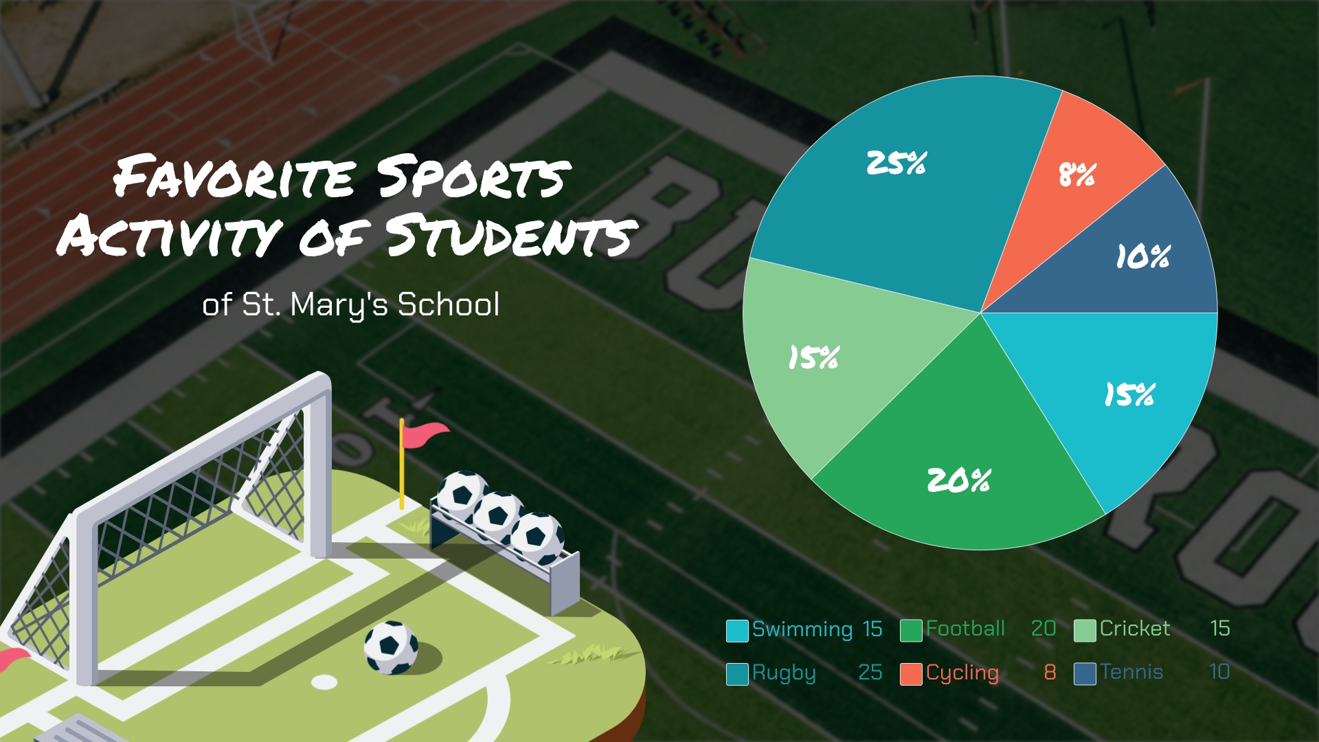 Famous Sports Activities Pie Chart Template