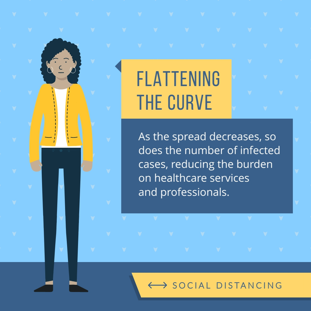 Flattening the Curve Social Distancing Animated Square Template