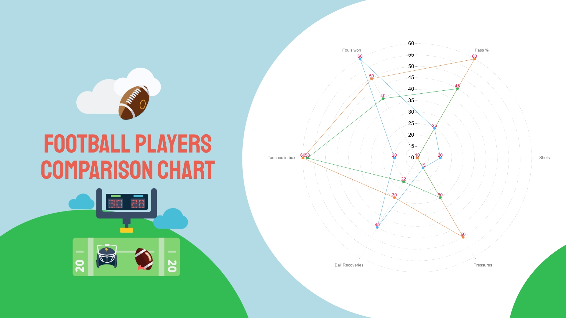 Football Player Comparison - Radar Chart Template