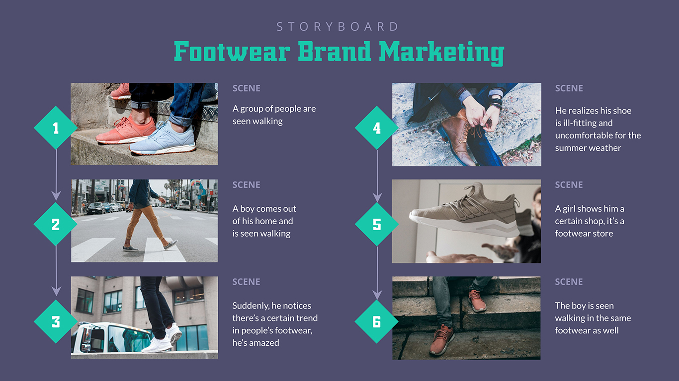 Footwear Brand Marketing Storyboard Template