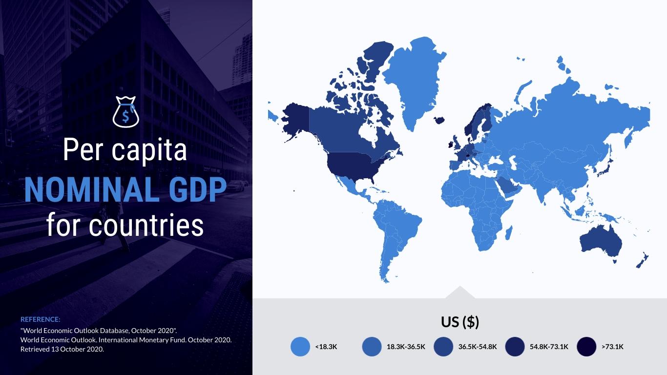 GDP Per Capita Choropleth Map Template