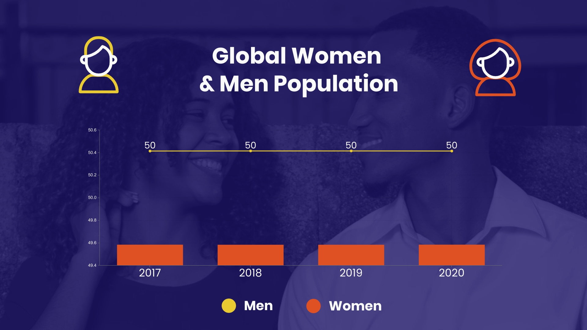 Global Population by Gender Dual Chart Template