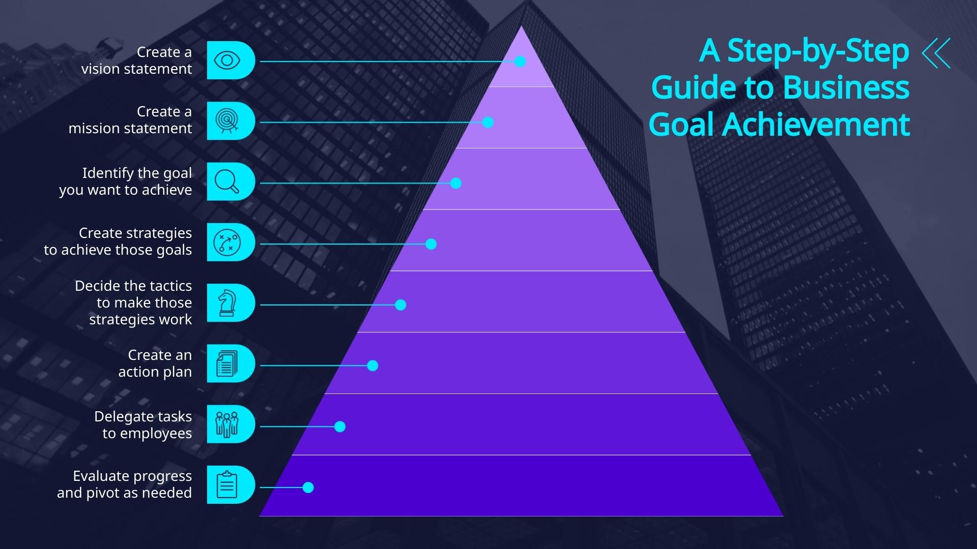 Goal Achievement Strategy - Pyramid Chart Template