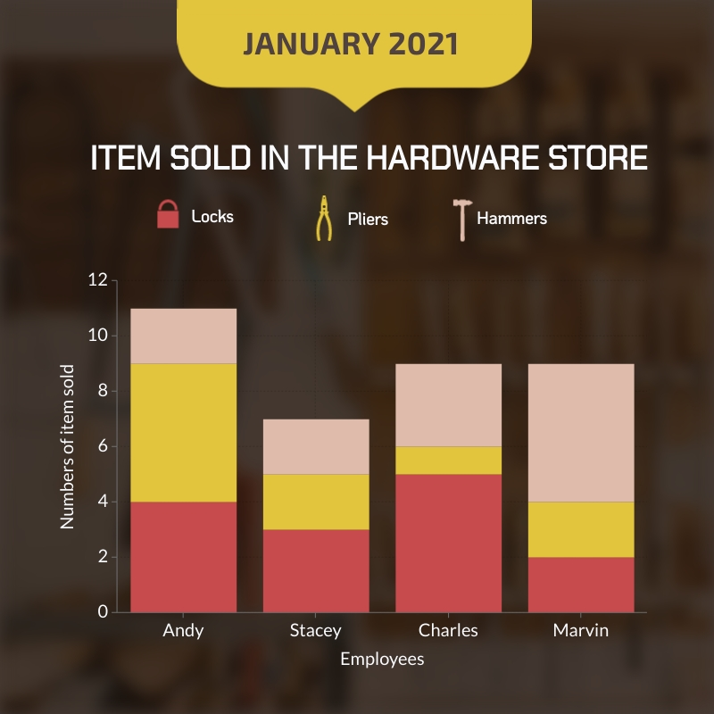 Hardware Store Sales Bar Graph Square Template