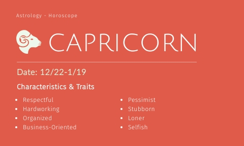 Horoscope Flashcard Template