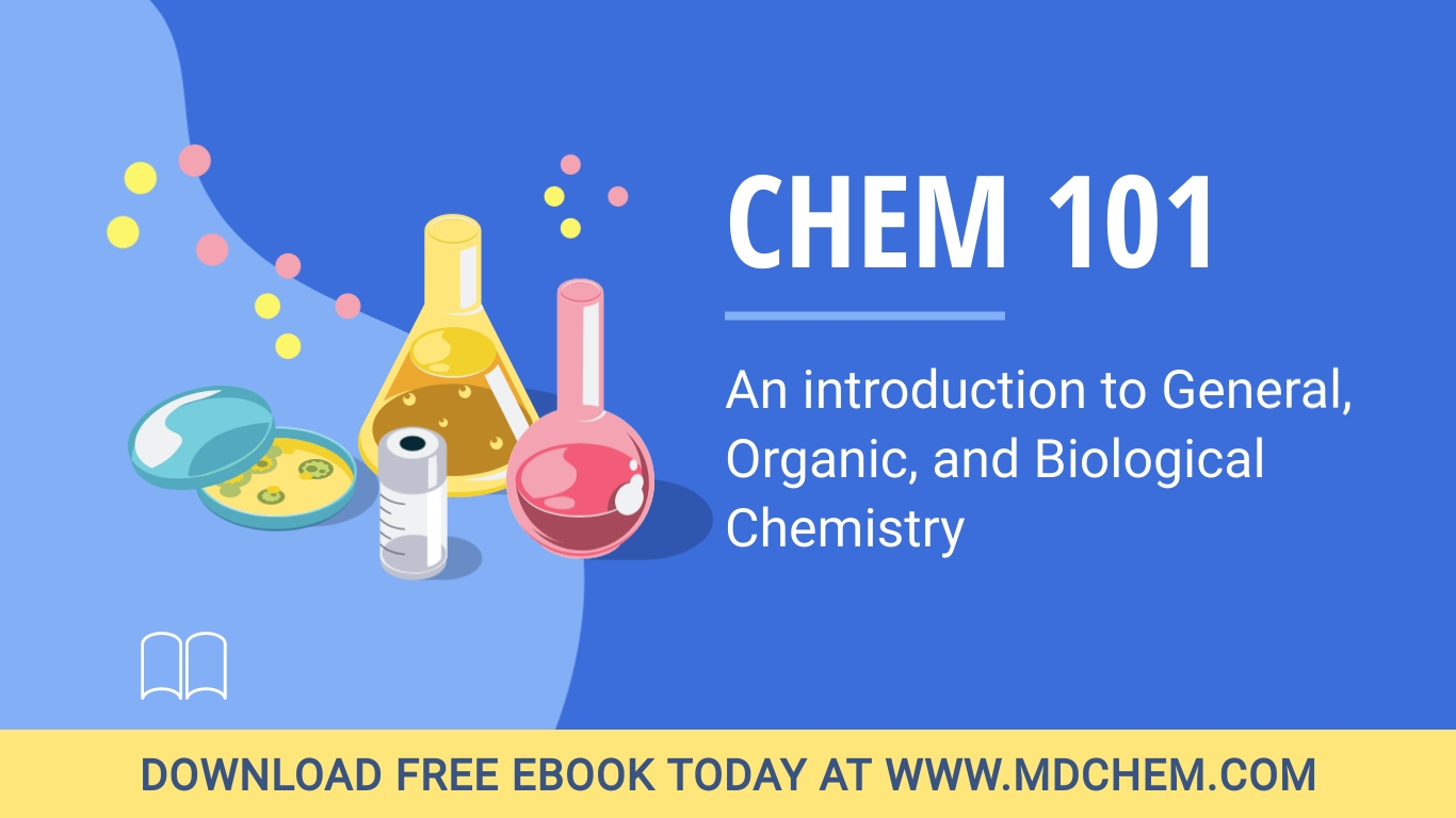 Introduction to Chemistry - Twitter Ad Template