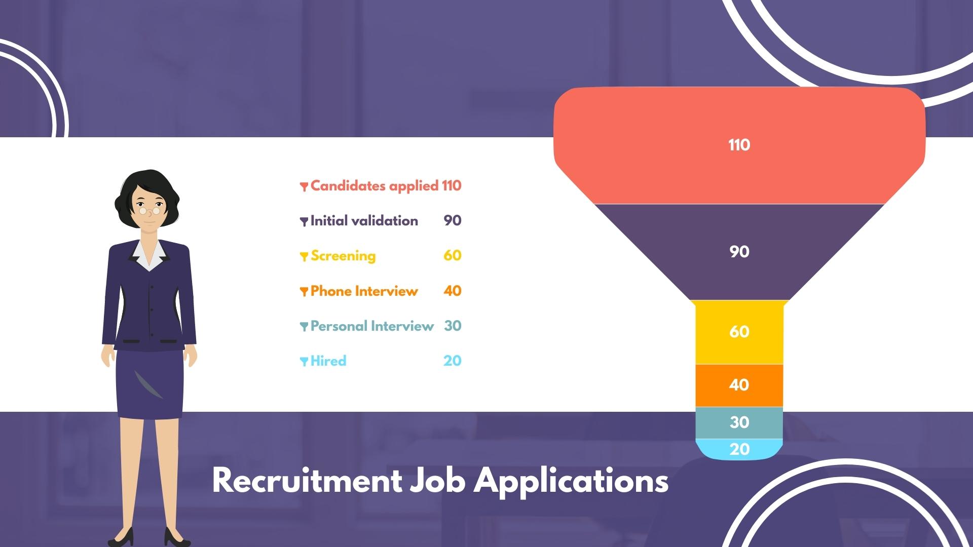 Job Application Funnel Chart Template