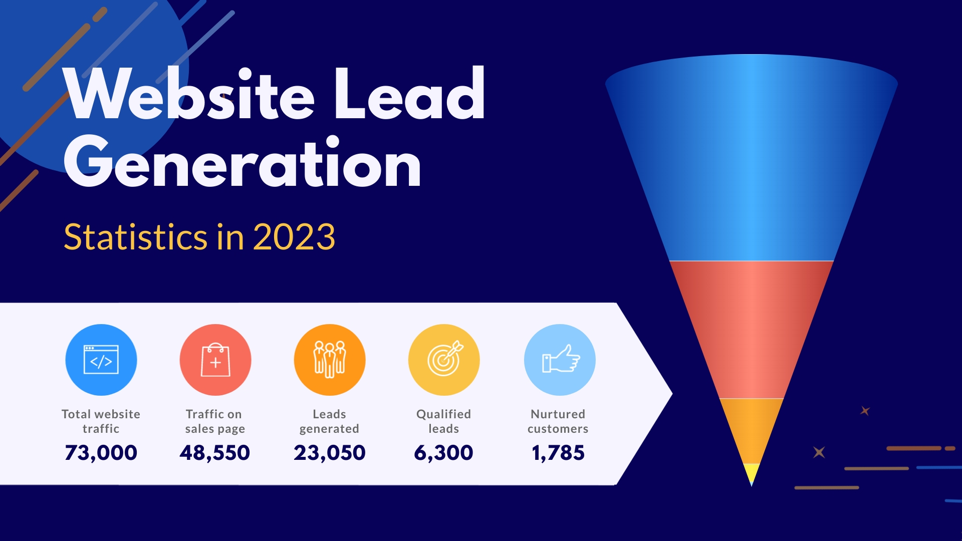 Lead Generation - Cone Chart Template