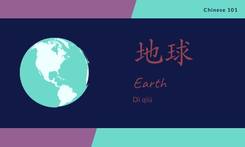 Learning Chinese Flashcard Template