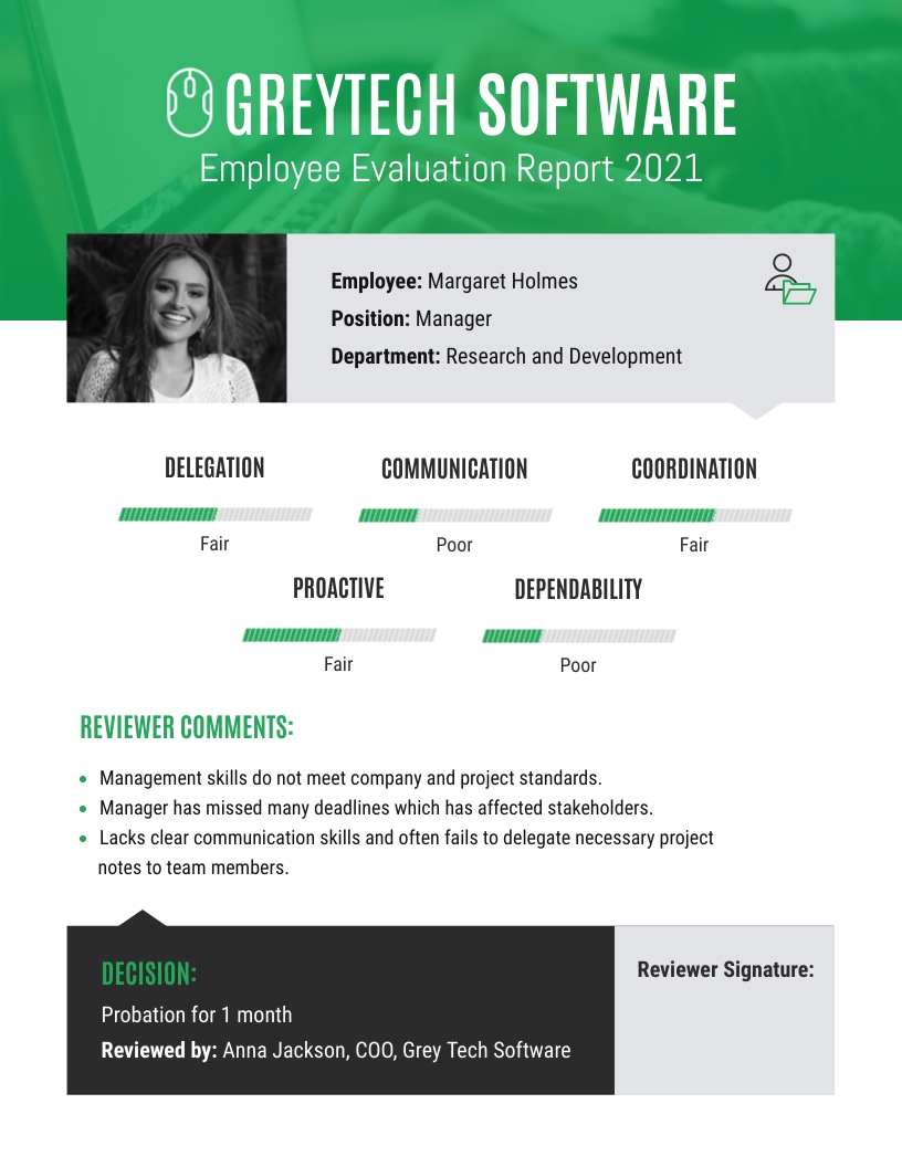 Manager - Performance Review Template
