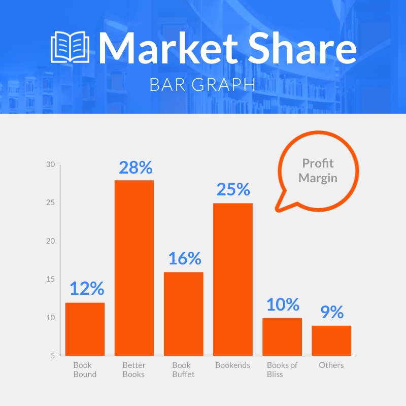 Market Share Bar Graph Square Template