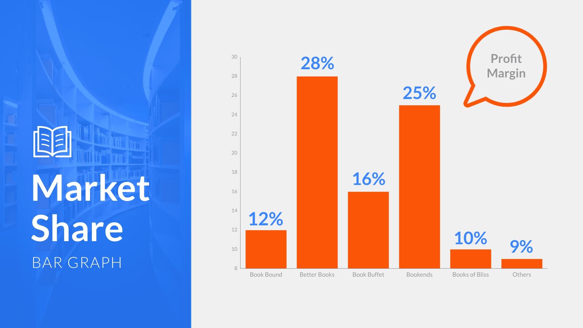 Market Share Bar Graph Template