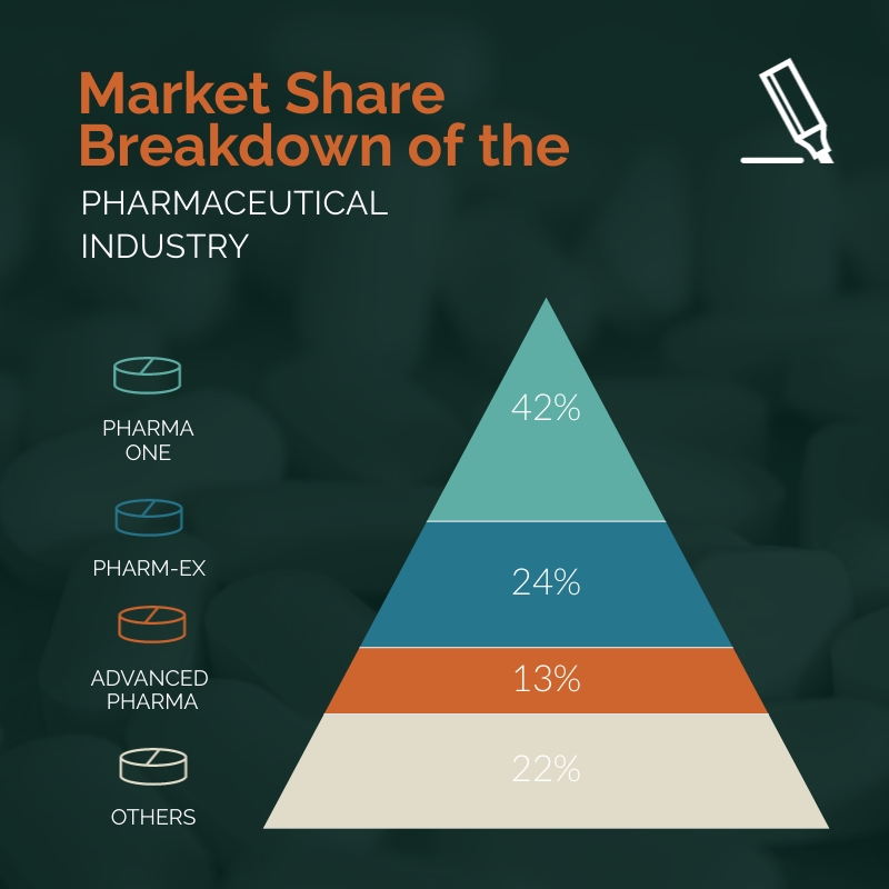 Market Share - Pyramid Chart Square Template