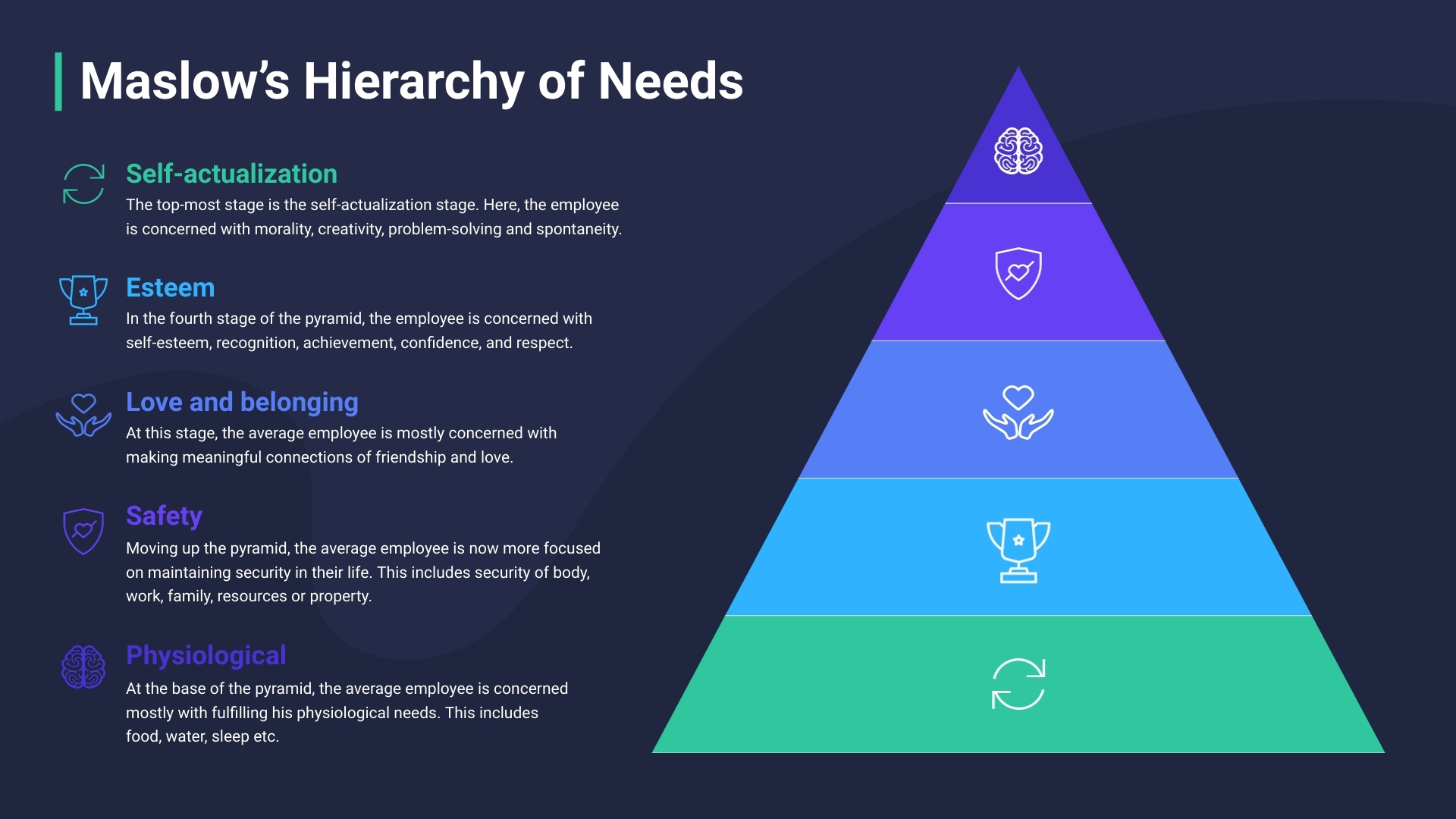 Maslow's Hierarchy of Needs - Pyramid Chart Template