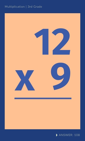 Math Flashcard Template