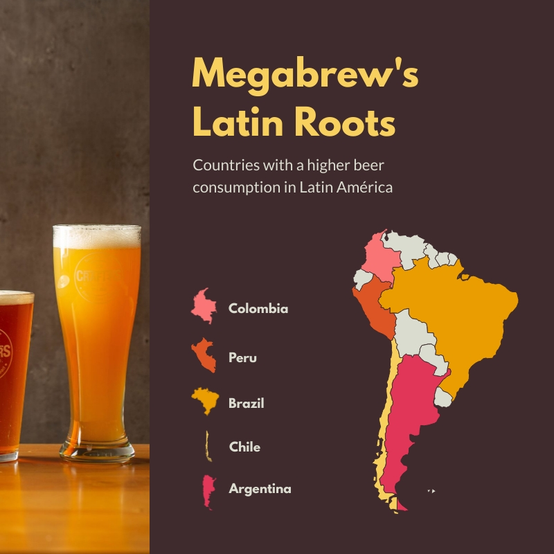 Megabrew Latin Roots Map Square Template