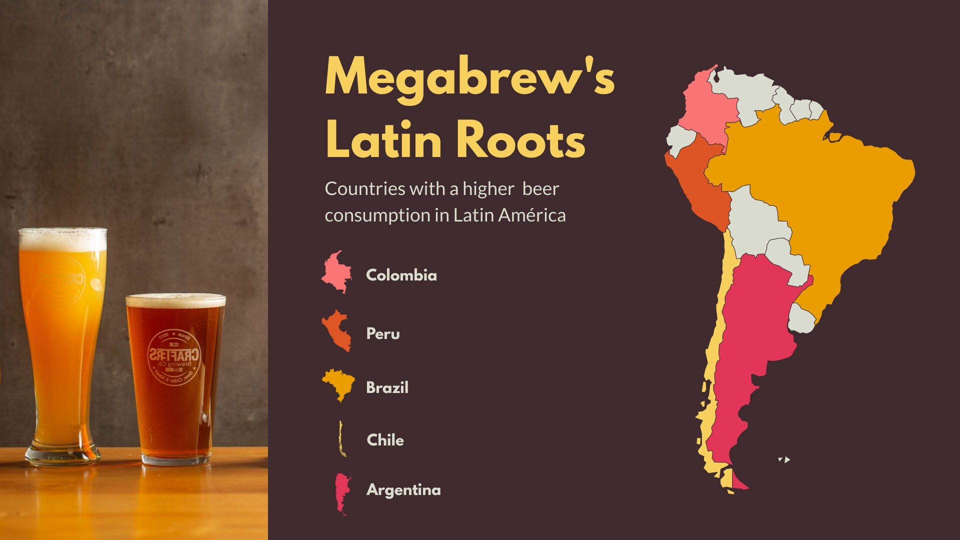 Megabrew Latin Roots Map Template