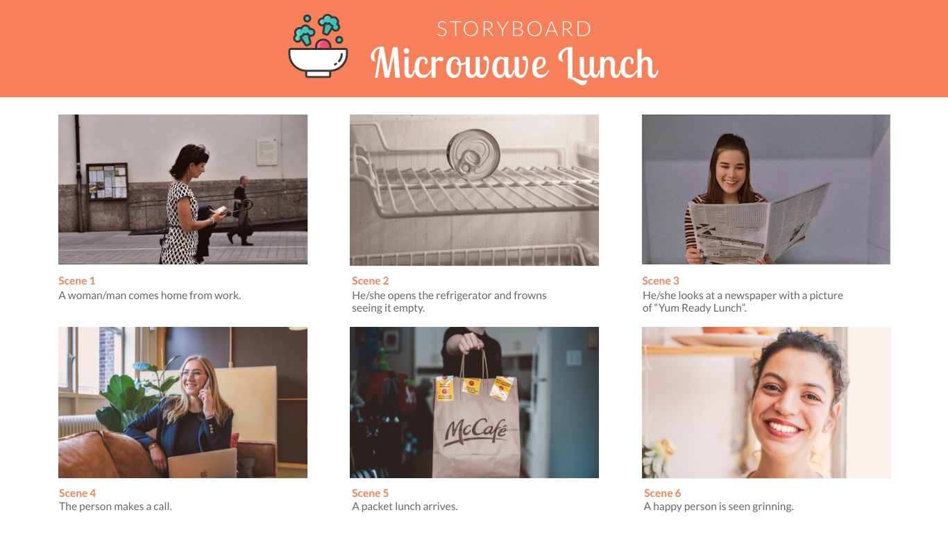 Microwave Lunch TVC Storyboard Template