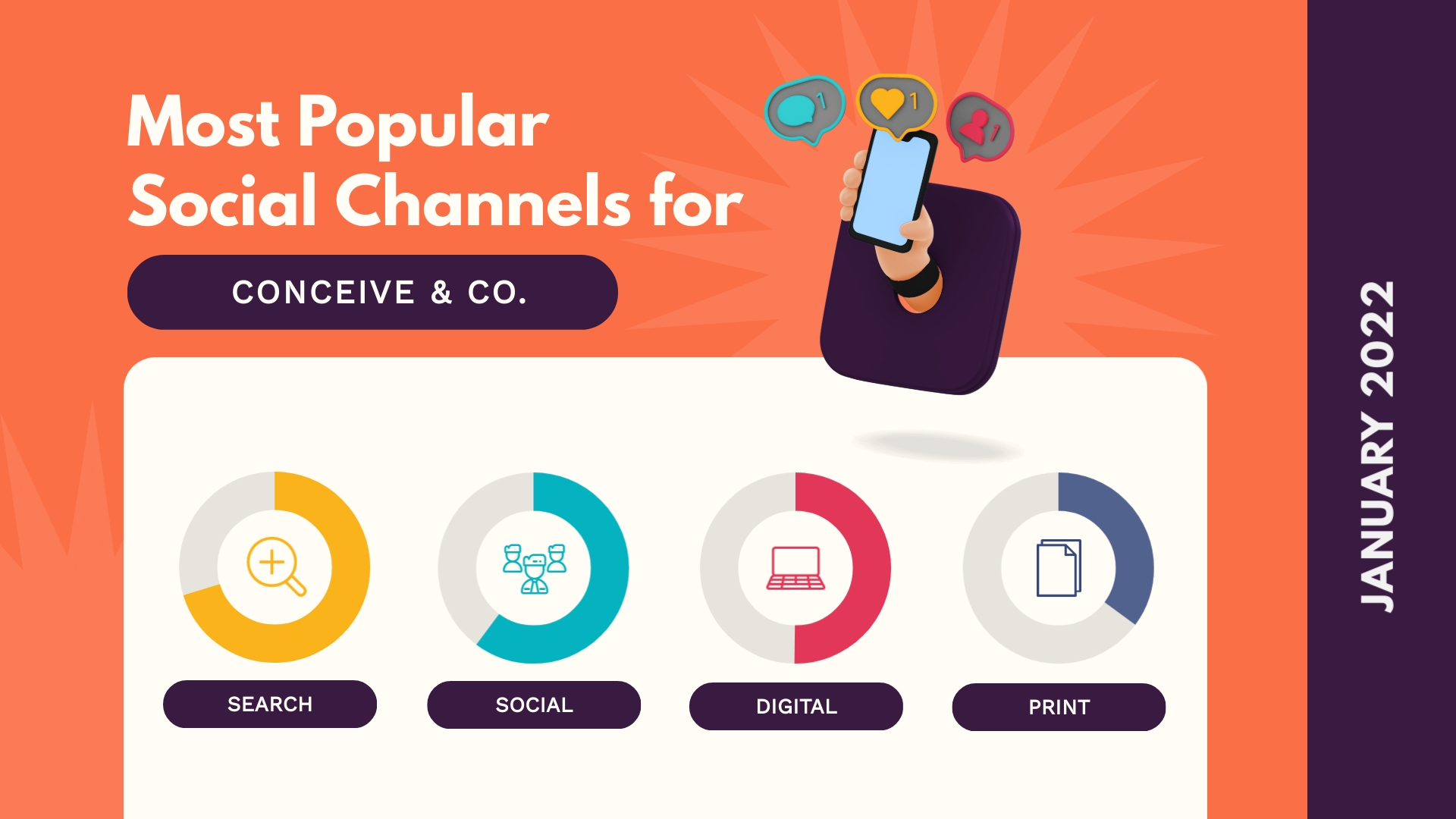 Most Popular Social Channels Pictograph Template