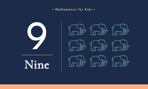 Number Flashcard Template