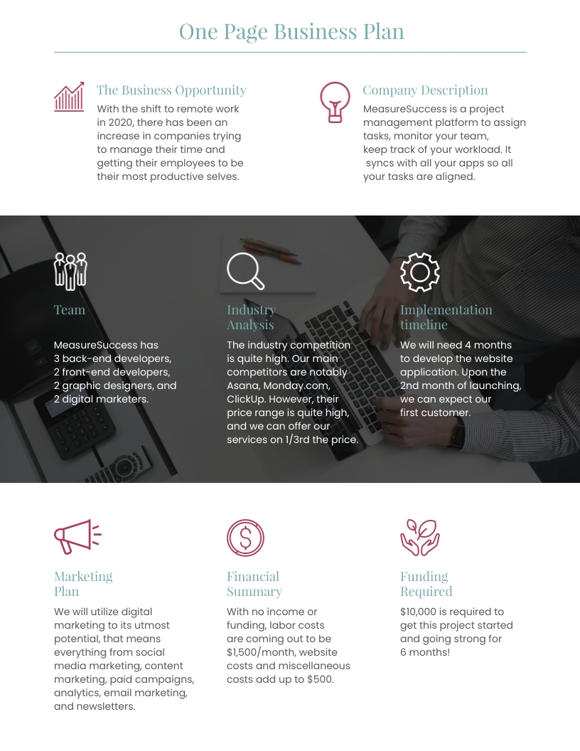One Page - Business Plan Template