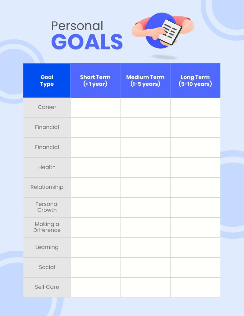 Personal Goals Worksheet Template