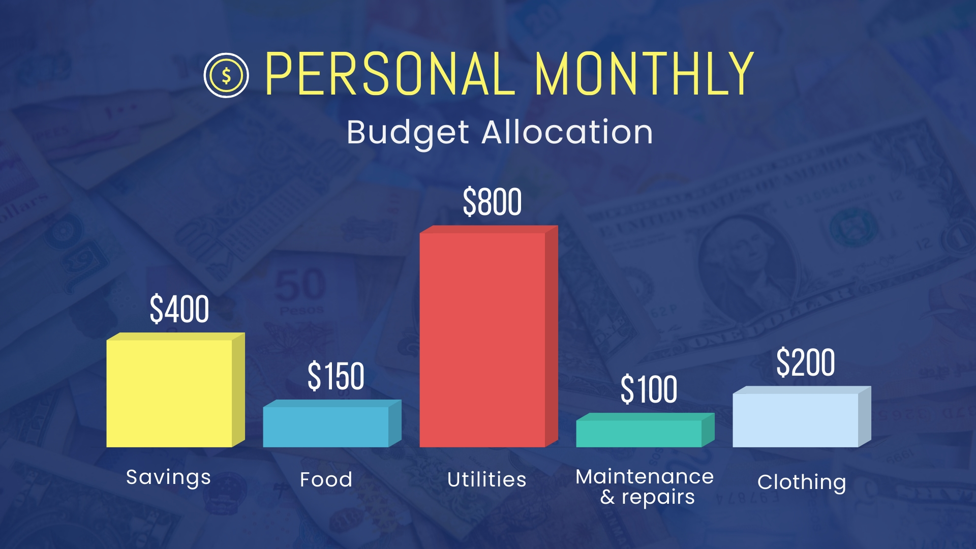 Personal Monthly Budget Allocation Bar Graph Template