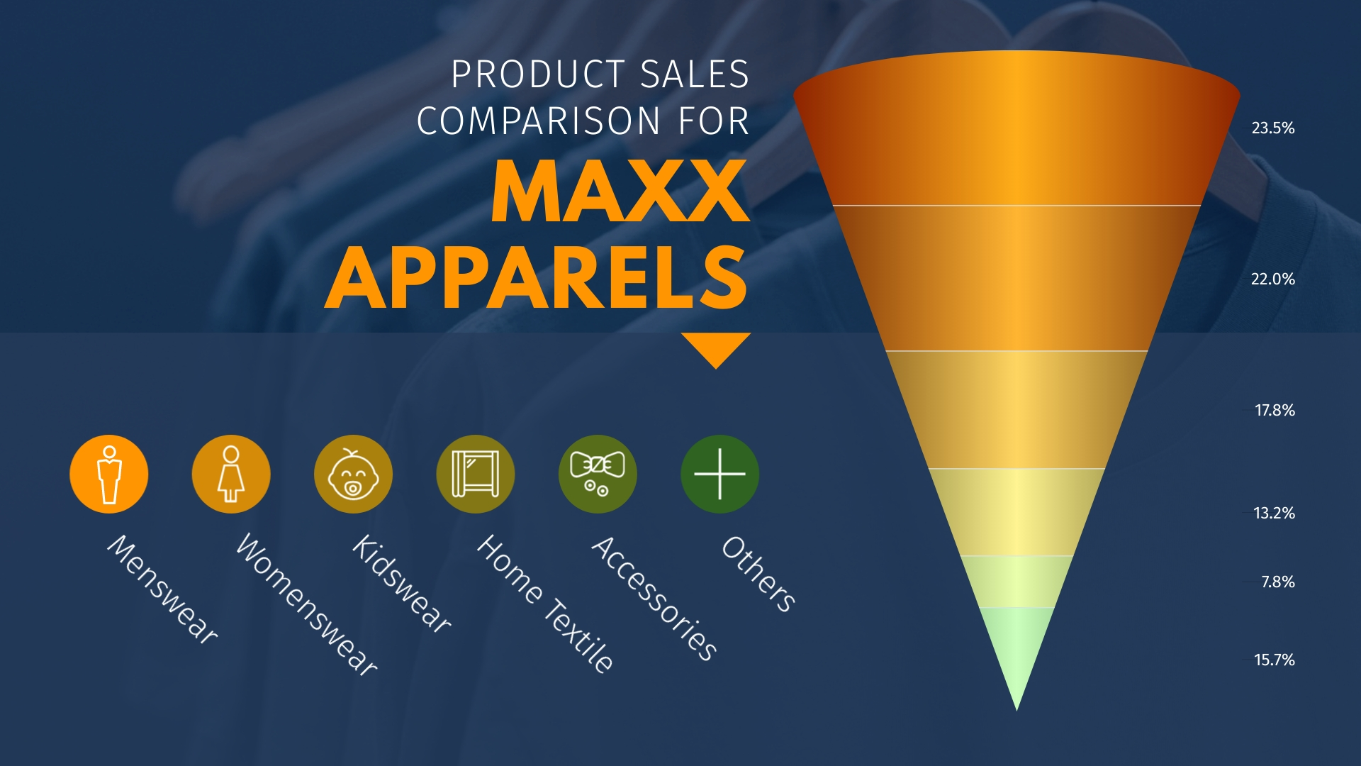 Product Sales - Cone Chart Template